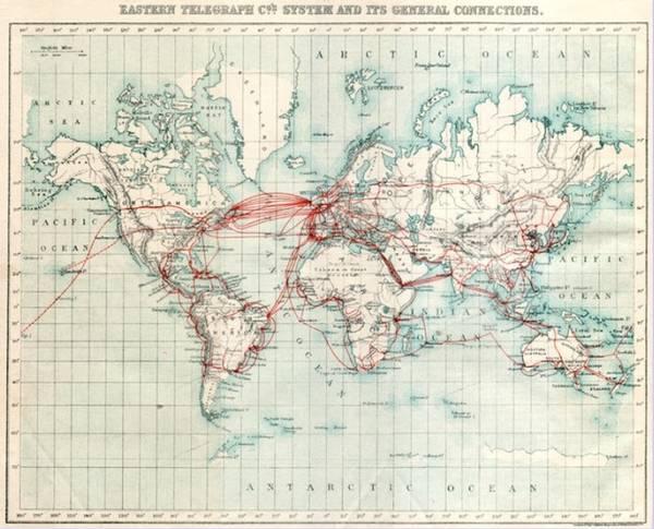 Red de cable submarino. Año 1901