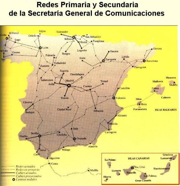 Redes Primaria y Secundaria de la Secretaría General de Comunicaciones