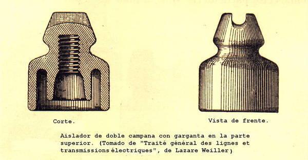Aislador de Doble Campana con Garganta Superior