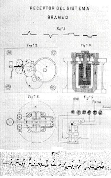 Receptor del sistema Bramao