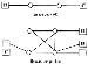 Introducción a la interconexión entre redes conmutadas: conmutación de circuitos