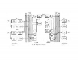 ZD 1000·D - Un equipo para la transmisión múltiplex por división en tiempo de caracteres telegráficos