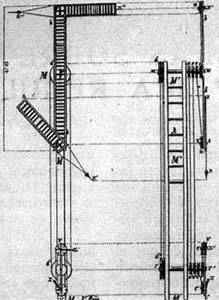 Mecanismo del telégrafo óptico de Chappe