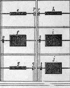 Sistema inglés de telégrafo óptico