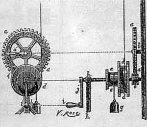 Mecanismo del telégrafo óptico de Mathé